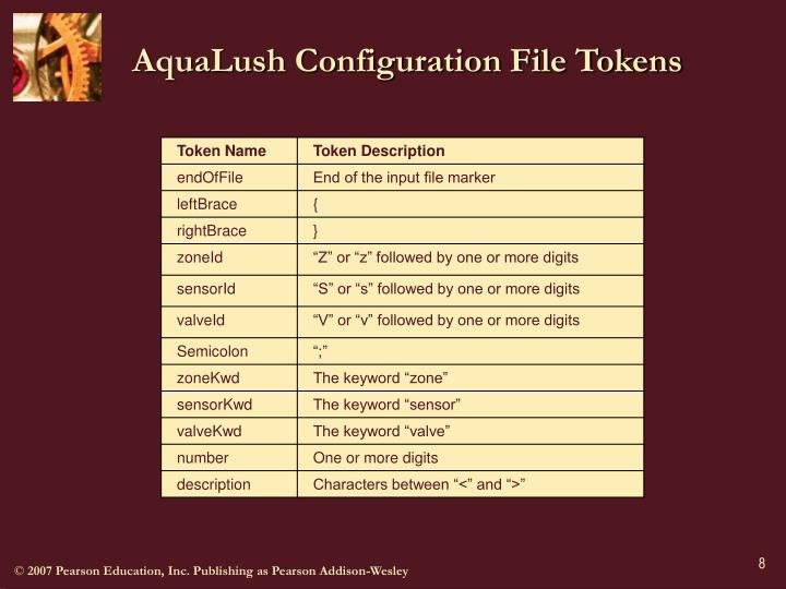 AquaLush Configuration File Tokens