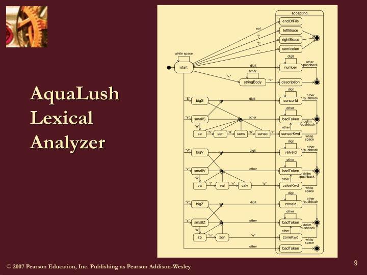 AquaLush Lexical Analyzer