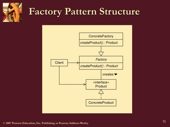 Factory Pattern Structure