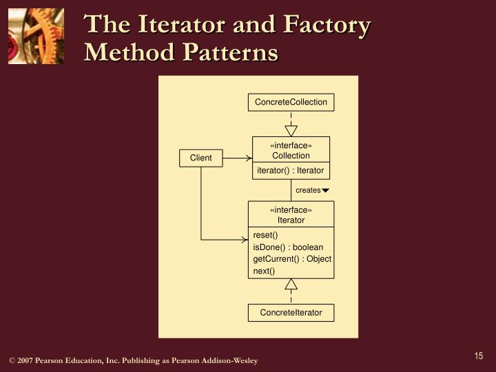 The Iterator and Factory Method Patterns