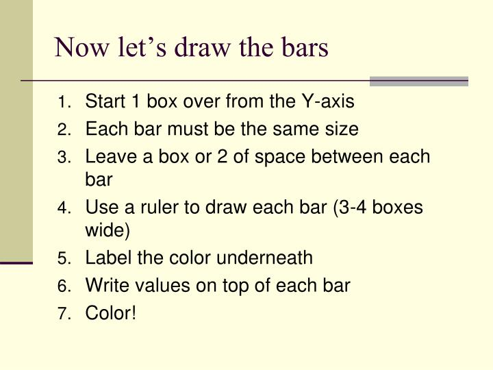 Now let's draw the bars