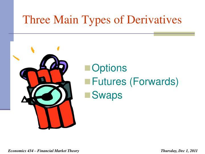Three Main Types of Derivatives