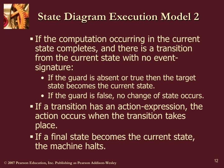 State Diagram Execution Model 2