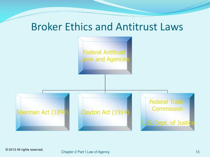 Broker Ethics and Antitrust Laws