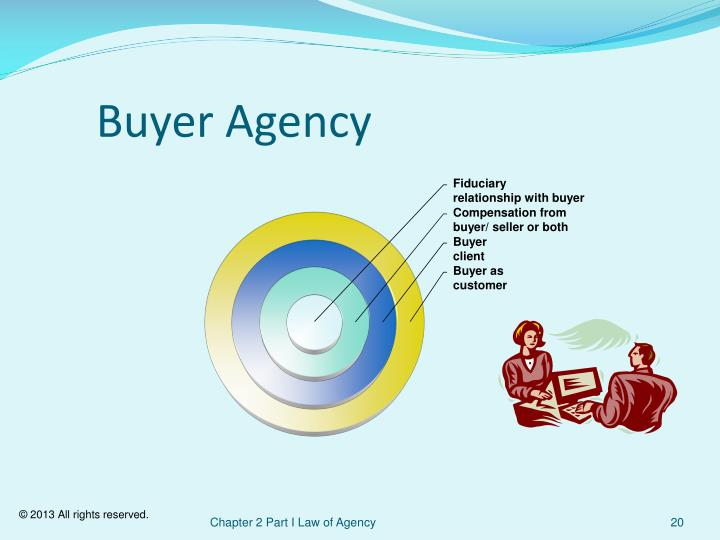 Buyer Agency