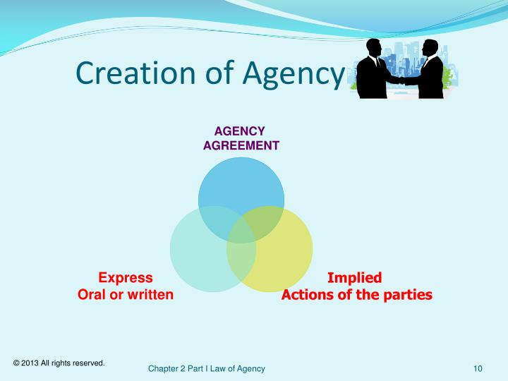Creation of Agency