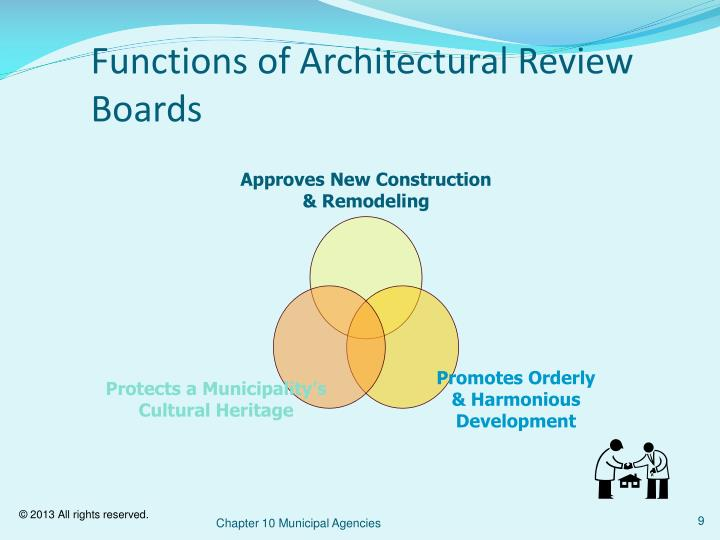 Functions of Architectural Review Boards