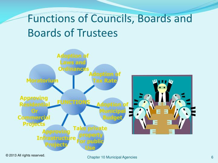 Functions of Councils, Boards and Boards of Trustees