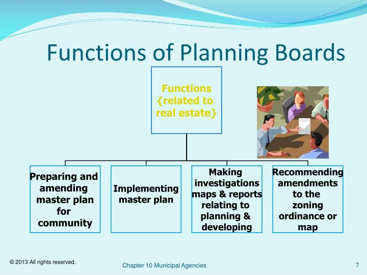 Functions of Planning Boards