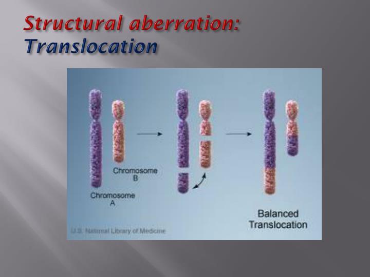 Structural aberration: