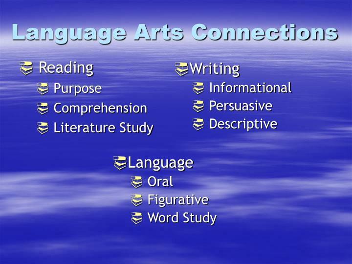 Language Arts Connections