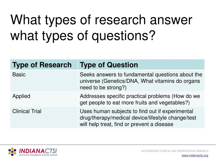 What types of research answer what types of questions?