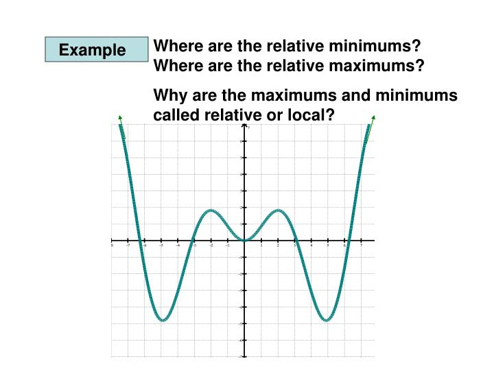Where are the relative minimums?  Where are the relative maximums?
