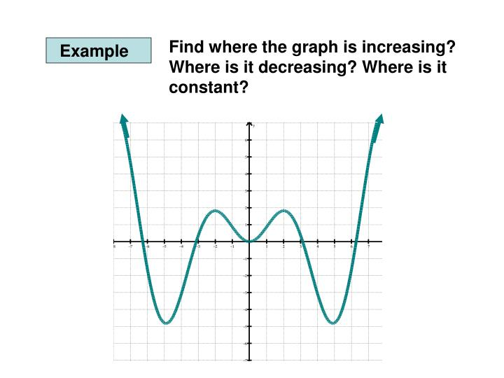 Find where the graph is increasing? Where is it decreasing? Where is it constant?
