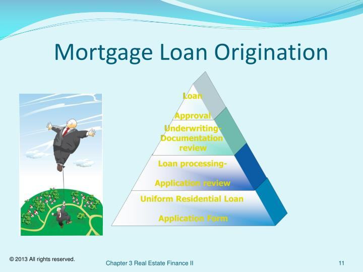 Mortgage Loan Origination