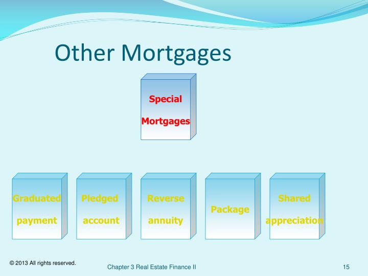Other Mortgages