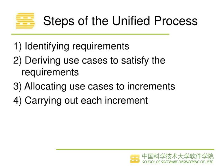 Steps of the Unified Process