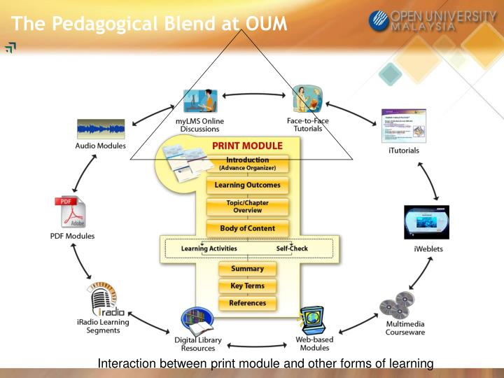 The Pedagogical Blend at OUM