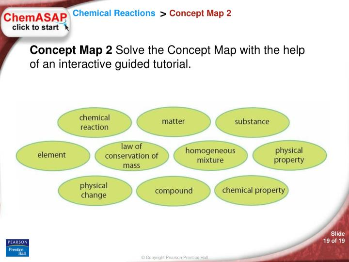 Concept Map 2
