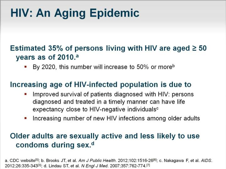 HIV: An Aging Epidemic