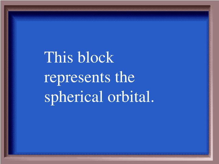 This block represents the spherical orbital.