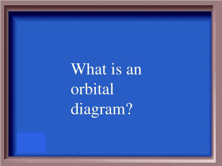 What is an orbital diagram?