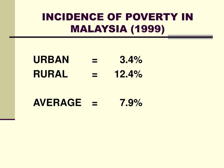 Incidence of poverty in malaysia 1999
