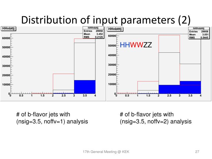 Distribution of input parameters (2)
