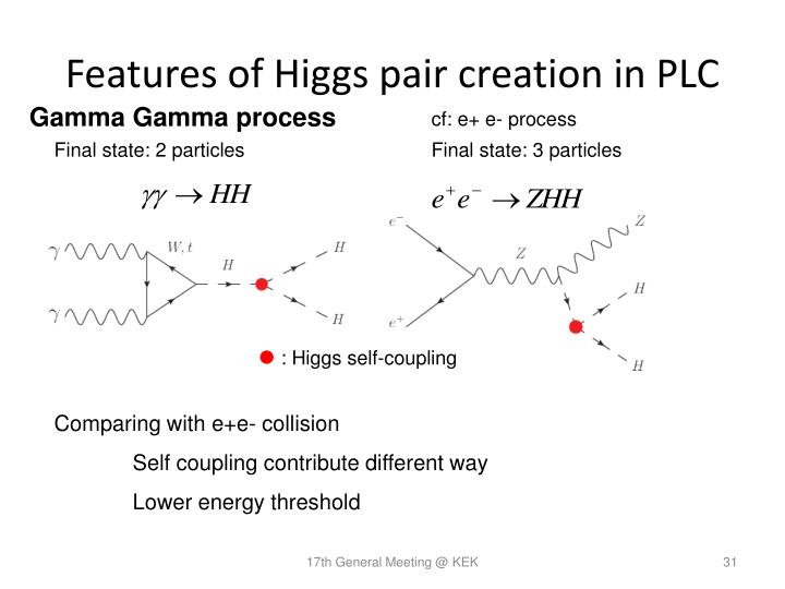 : Higgs self-coupling