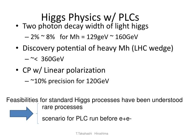 Higgs physics w plcs
