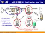 lms moodle architecture overview i