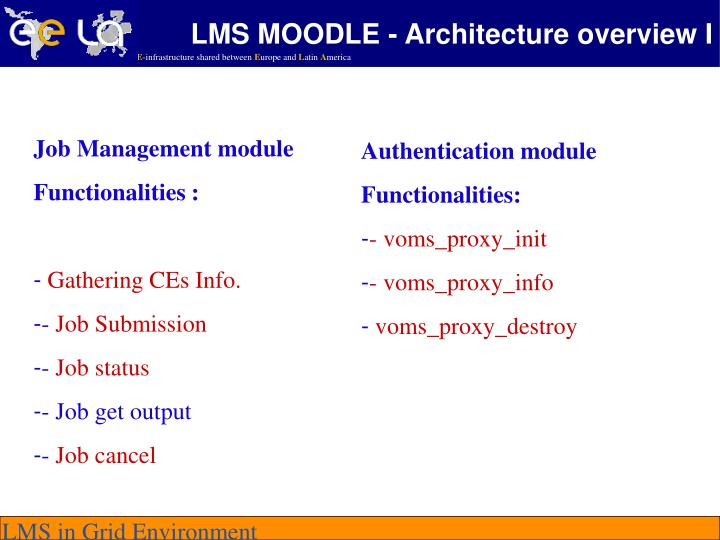 LMS MOODLE - Architecture overview I