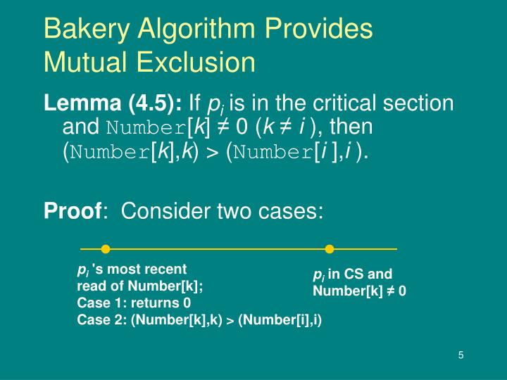 Bakery Algorithm Provides Mutual Exclusion