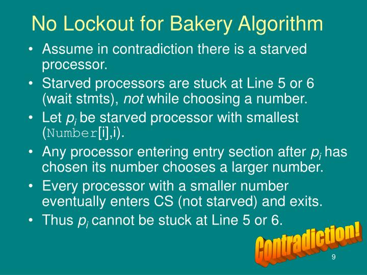No Lockout for Bakery Algorithm