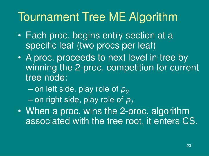 Tournament Tree ME Algorithm
