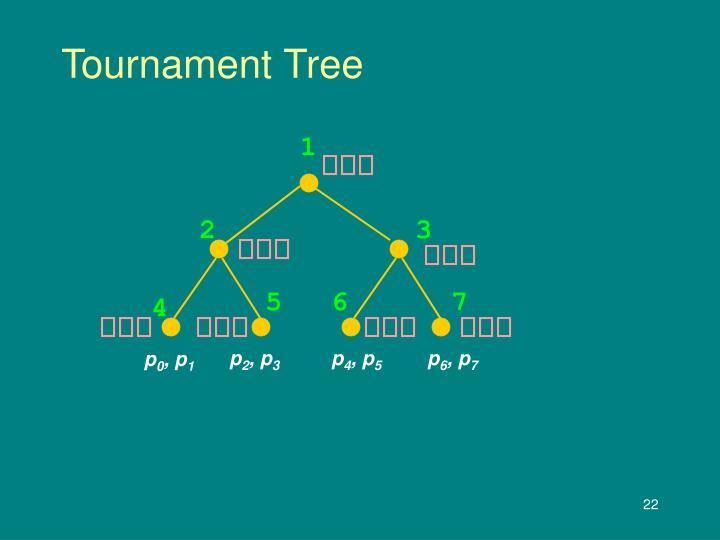 Tournament Tree
