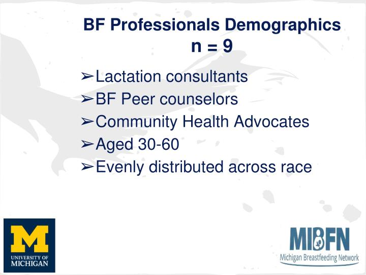 BF Professionals Demographics