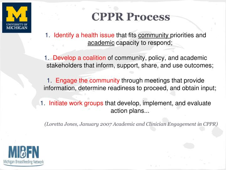 CPPR Process