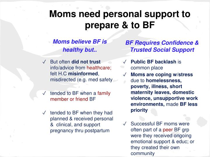 Moms need personal support to prepare & to BF