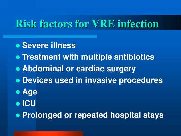 Risk factors for VRE infection