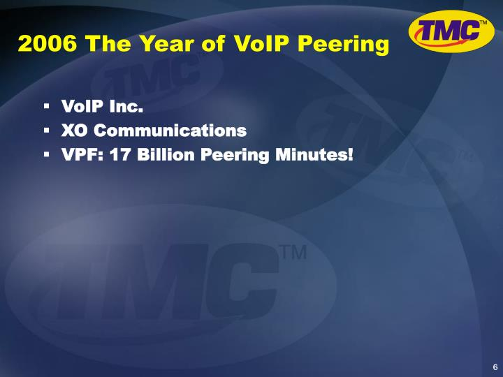 2006 The Year of VoIP Peering