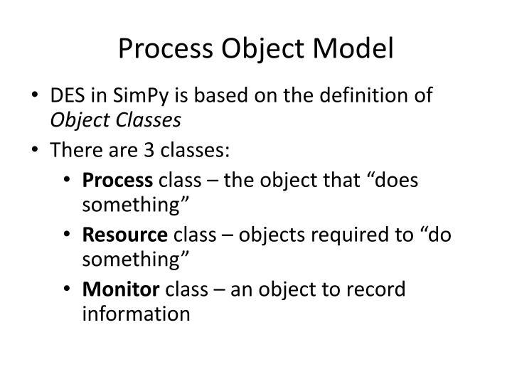 Process Object Model