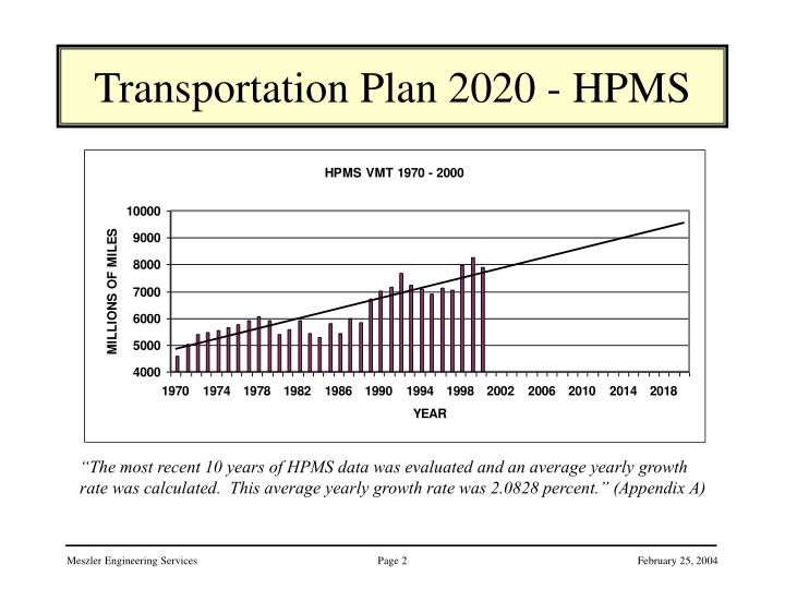 Transportation Plan 2020 - HPMS