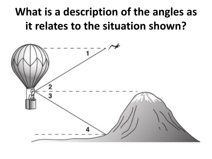 What is a description of the angles as it relates to the situation shown?