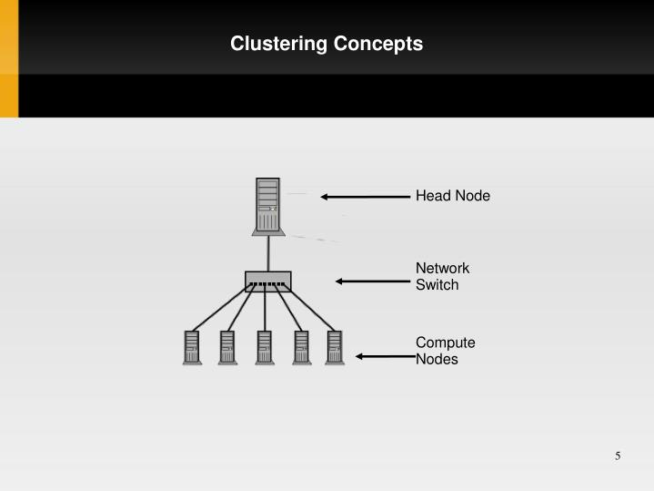 Clustering Concepts