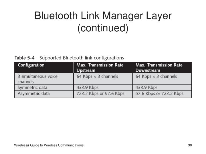 Bluetooth Link Manager Layer (continued)