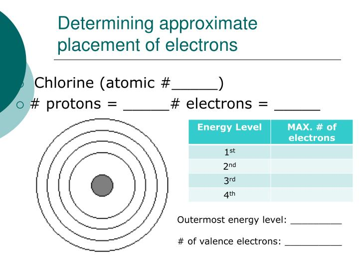 Determining approximate placement of electrons