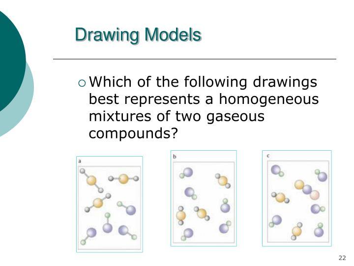 Drawing Models
