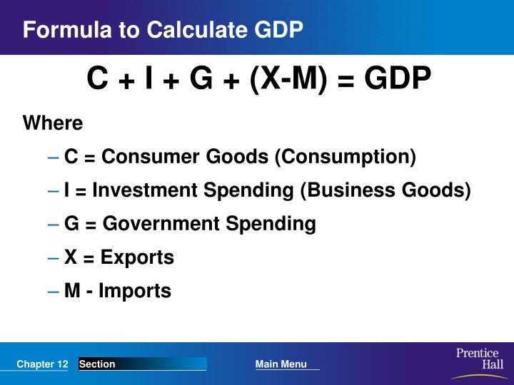 Formula to Calculate GDP