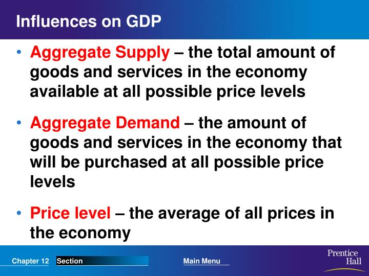 Influences on GDP